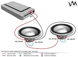 crutchfield wiring diagrams 2 ohm sub wires for subwoofers and crutchfield subwoofer wiring diagram crutchfield wiring diagrams 2 ohm sub wires for subwoofers and amps how wire 4ohm subs 4