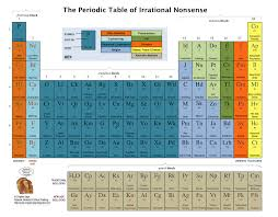 The Reason Stick: The Periodic Table of Irrational Nonsense