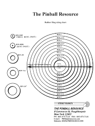 Rubber Ring Size Chart Rubber Rings Sizing Chart