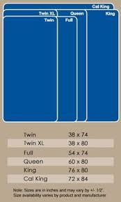 Mattress Size Chart - Queen Mattress Size, King Mattress Size, Twin  Mattress Size,