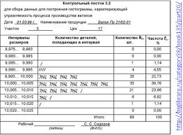Семь основных инструментов контроля качества Рис 3 Контрольный листок