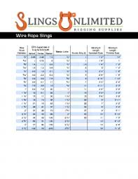 Chain Capacity Chart Learning Center Sling Capacity Charts More Slings