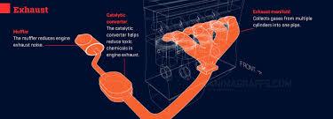 how car engines work petrolhead spirit engine 6