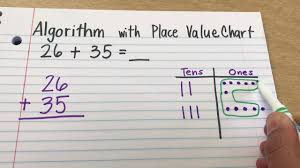 Math Strategy Algorithm With Place Value Chart Addition