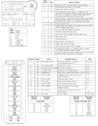 fuse panel diagram taurus car club of america ford taurus forum fuse box 95 taurus gif