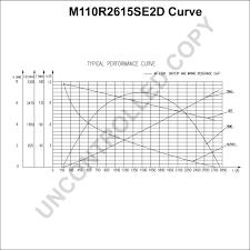m110r2615se starter motor product details prestolite leece m110r2615se output curve wiring diagram