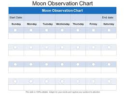 Moon Observation Chart Powerpoint Presentation Designs