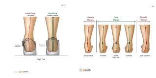 running shoes to stop shin splints
