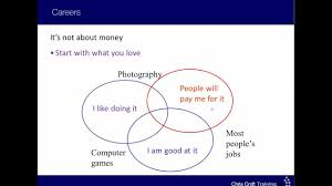 choosing your ideal job the sweet spot choosing your ideal job the sweet spot