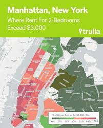 affordable 1 bedroom apartments for rent nyc. good luck finding a 1 bedroom for $3,000 in these cities. apartments rent affordable nyc