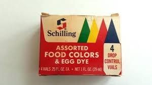 Food Coloring Chart For Eggs Highfiveholidays Com