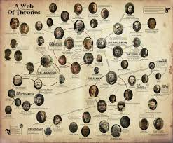 Game Of Thrones Illustrated Character Chart What A Nerd