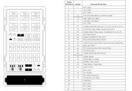 i need the diagram for the fuse box for a 2000 ford e250 2002 Ford E350 Fuse Box Diagram hope this helps please click accept for me thanks 2004 ford e350 fuse box diagram