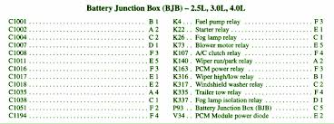 2003 ford ranger battery junction fuse box diagram circuit 2003 ford ranger battery junction fuse box map