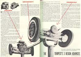 pontiac tempest engine pontiac tempest 1961 pontiac tempest engine vehiclepad