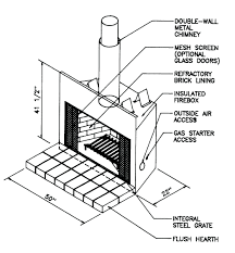 majestic gas fireplace parts canada repair calgary ab list