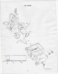 fleetwood pace arrow wiring wiring library onan 4 0 rv genset wiring diagram luxury 1983 fleetwood pace arrow owners manuals onan bfa rv