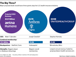 Cigna Health Insurance Quotes Anthem Agrees to Buy Cigna for 100100 Billion WSJ 82