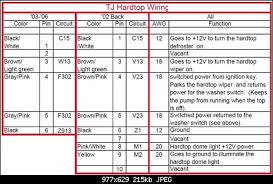 jeep wrangler rear wiper wiring diagram jeep image jeep wrangler defroster wiring diagram jeep auto wiring diagram on jeep wrangler rear wiper wiring diagram