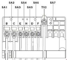 vw caddy fuse box diagram vw image wiring diagram volkswagen caddy 2010 2014 fuse box diagram fuse diagram on vw caddy fuse box diagram