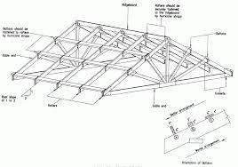 metal stud framing details. Steel Frame Structure Design Pdf Metsec Details Light Gauge Metal Framing Sizes Guest Blogger How To Stud