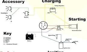 infinite switch ground wire diagram data wiring diagram infinite switch wiring diagram ego robertshaw dual electric range junction box wire diagram infinite switch ground wire diagram