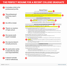 Resume Template Business Insider Best Of Entry Level Resume Tips