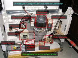 dishwasher wiring diagram besides general electric dryer belt dishwasher wiring diagram besides general electric dryer belt diagram diagram further general electric dryer belt diagram
