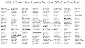 Good Font For Resume Good Resume Font Joefitnessstore Com