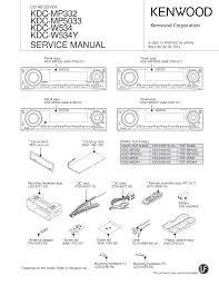 pdf for kenwood kdc 222 car receiver manual pdf for kenwood car receiver kdc 222 manual