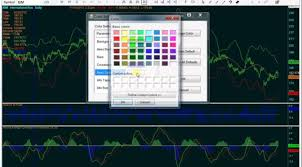 Free Stock Charting Software