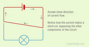 define circuit diagram the wiring diagram circuit diagram meaning nilza circuit diagram