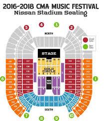 Nissan Stadium Cma Fest Seating Chart Tickets 2 Cma Music Festival 2017 Tickets Gold Circle
