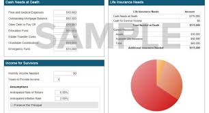 Whole Life Quote Calculator Cool Whole Life Insurance Quote Calculator Fascinating How To Find The