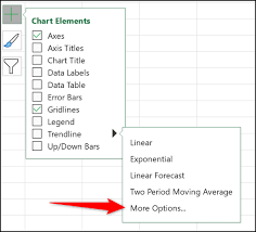 Options Chart How To Work With Trendlines In Microsoft Excel Charts