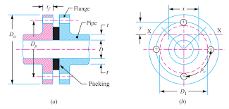 3 Flange Dimensions 7 The Following Are The Dimensional