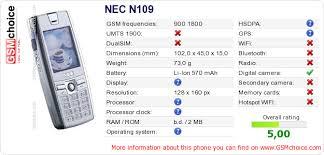 NEC N109 :: GSMchoice.com