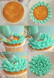 Cupcake Decorating Accessories Find great cupcake decorating accessories in any of our stores 62