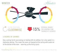 ceiling fan direction in winter for cooling room summer switch fans clockwise
