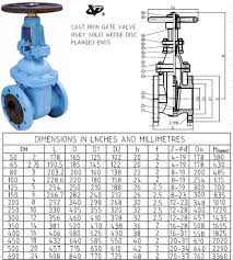 Cast Iron Flanged Ends Os Y Gate Valve Bs5150 Pn16 Bs5163