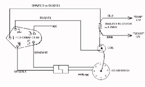 ignition switch wiring diagram chevy awesome chevy ignition wiring Chevrolet Ignition Wiring Diagram elect ign wir3 wire simple electric outomotive circuit routing install electric chevy ignition wiring diagram awesome chevrolet ignition switch wiring diagram