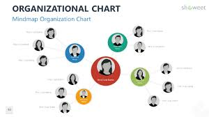 Organizational Charts For Powerpoint Organizational Chart