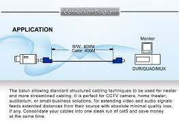channel passive video transceiver nvl video balun pair warranty of items