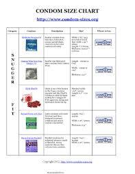 Condom Size Chart 1 Pdf Format E Database Org