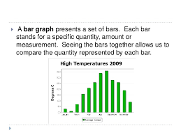 Bar Chart With Explanation Interpreting Charts And Graphs