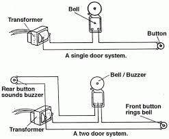 doorbell system wiring diagram doorbell image wiring diagram for doorbell the wiring diagram on doorbell system wiring diagram
