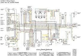 sunl 90cc atv wiring diagram wiring diagram libraries sunl atv wiring diagram schematic wiring diagramssunl atv wiring harness 4 wire wiring library 90cc chinese