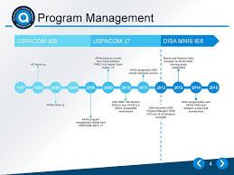 Disa Cio Org Chart Apan Brief Governance Pdf