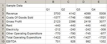 How To Make Prettier More Readable Excel Spreadsheets Fm