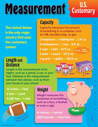 Length Measurement Chart For Kids Table Chart For Kids 6 Times Table Chart For Kids T
